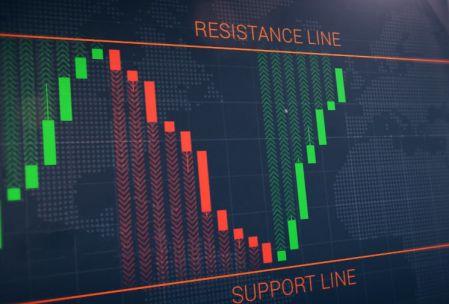 Rebound line Strategy on the Raceoption platform